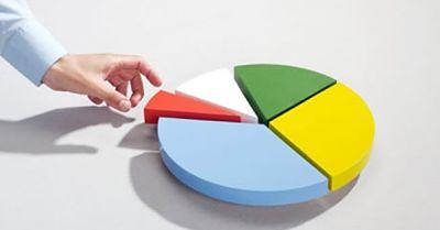 segmentar el mercado objetivo de un negocio