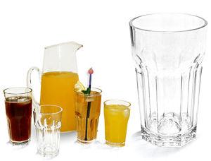 Fábrica de vasos acrílicos