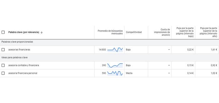 screenshot-planificador-palabras-claves-google
