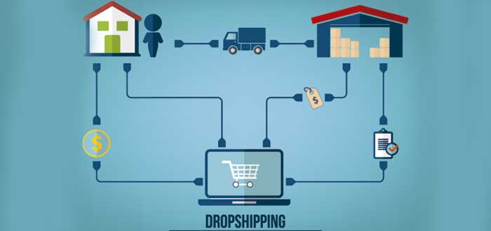 """esquema que muestra un ordenador conectando al proveedor con el cliente final. Tiene leyenda que reza """"DROPSHIPPING"""""""